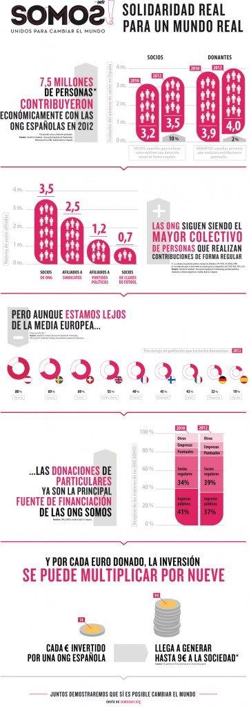 Infografia Datos_060513
