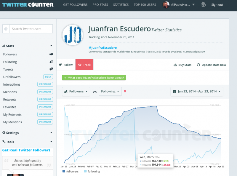 JuanfraEscuderoAbril2014