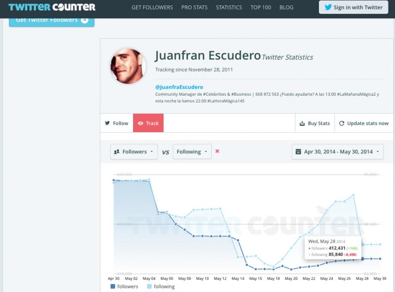 JuanfraEscuderoMayo2014